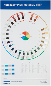 Sikkens AB Plus Toner Wall Chart Each