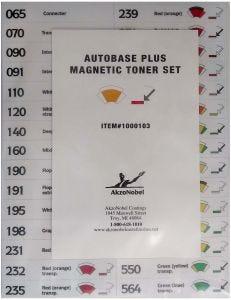 Sikkens AB Plus Magnetic Toner Number Set Each