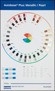 Karta kolorów AB PLUS MM