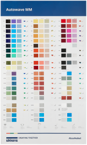 Sikkens Autowave® MM Toner Wall Chart Each